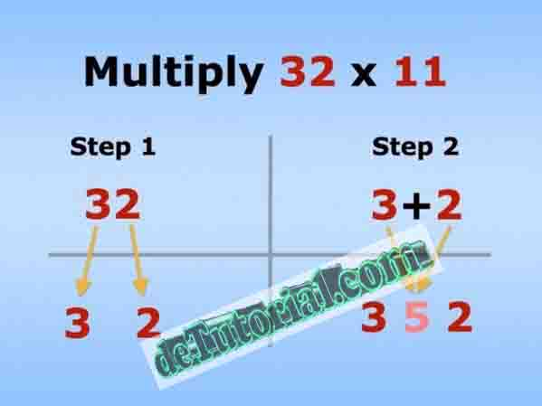 Multiply By 11